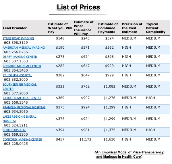healthcare costs price transparency