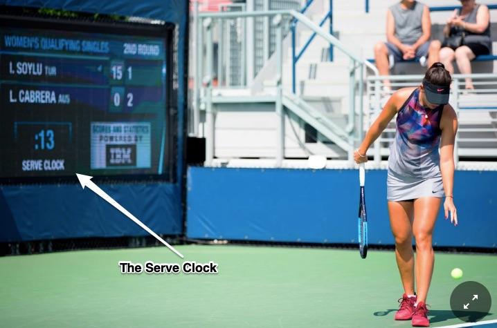 speeding up tennis
