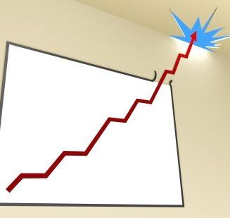 An Upward Dow Helps an Incumbent President