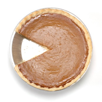 Equality or Efficiency, the Size of the Pie and Each Slice