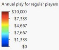 Powerball lottery spending
