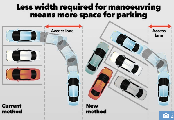 lowering the cost of free parking