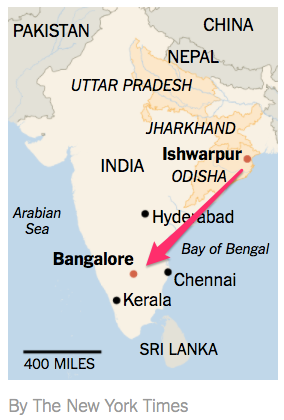 India's economic growth