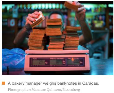 Venezuela's inflation rate