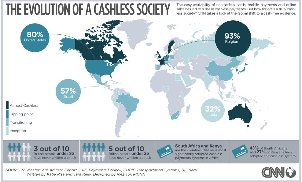 cash free economy