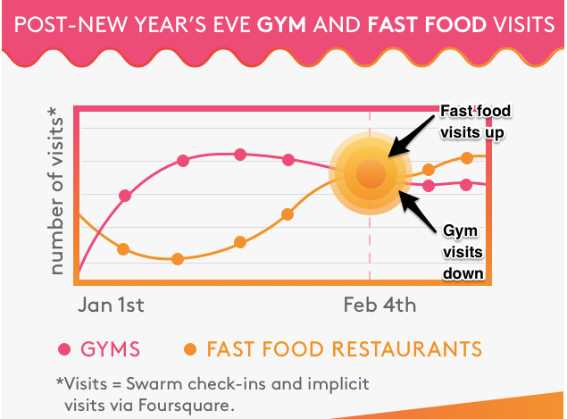 incentive to keep New Year's resolutions