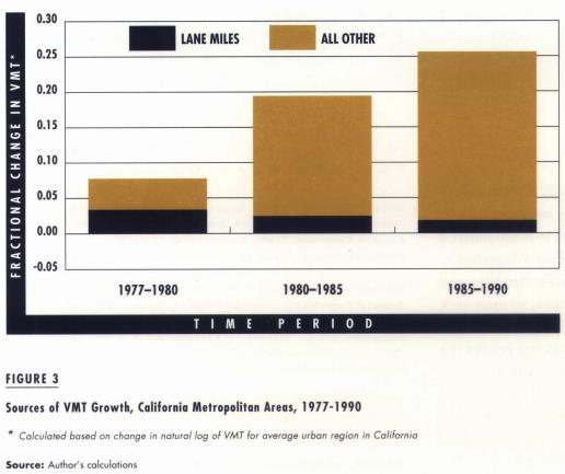 infrastructure spending impact