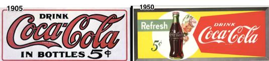 Sticky prices Coca-Cola and CPI