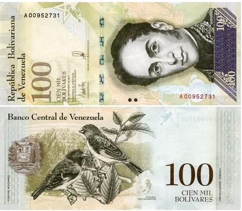Weekly Economic News Roundup and Venezuela's hyperinflation