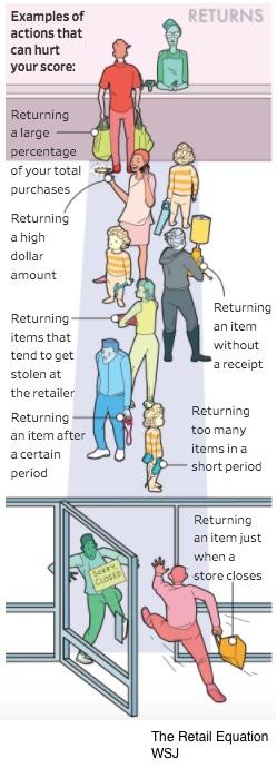 consumer incentives