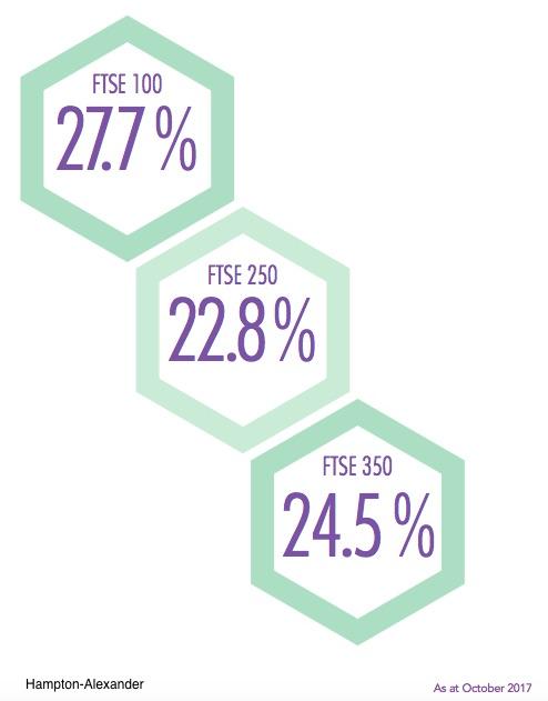 gender balance corporate boards