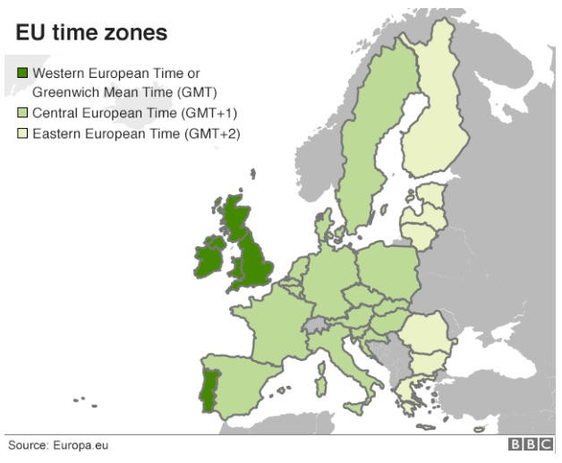 changing time zones
