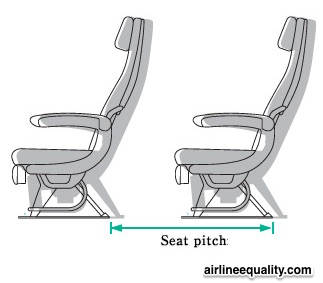 airline seats size