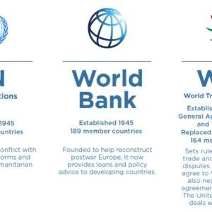 Weekly Economic News Roundup and globalization