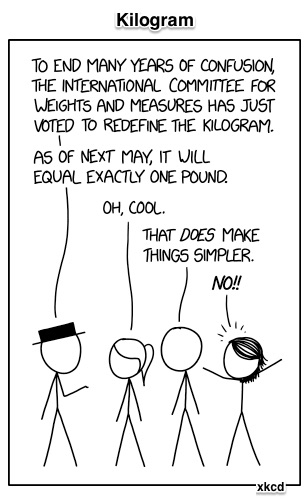 new kilogram
