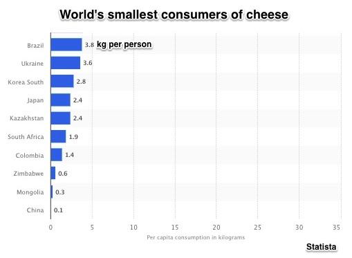 cheese glut