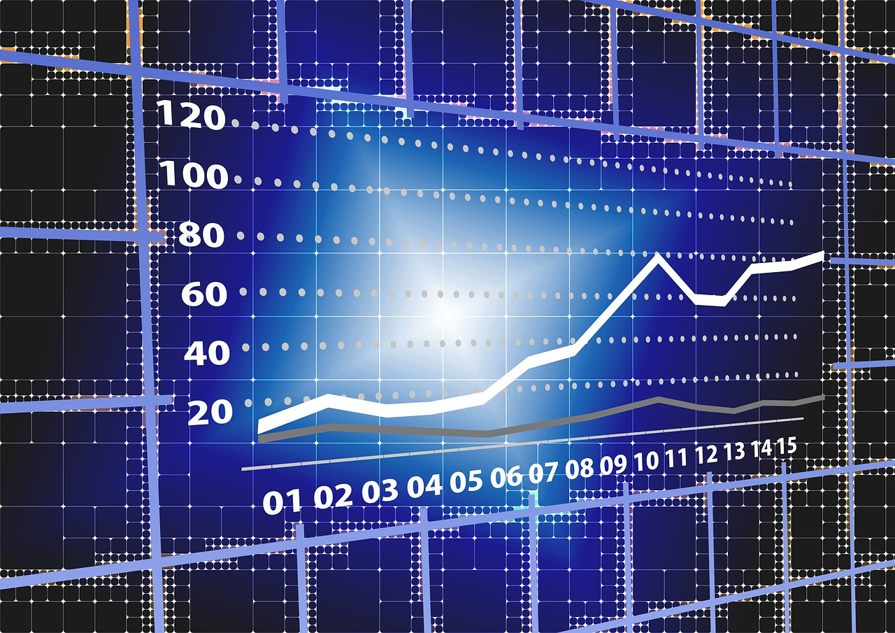 Weekly Economic News Roundup and accurate statistics
