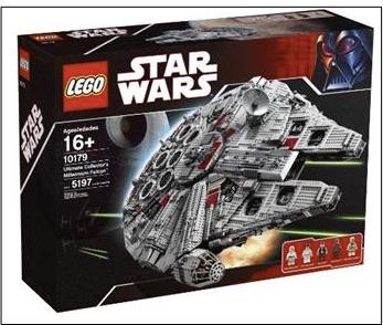 Economic News Roundup and LEGOs secondary markets Millennium Falcon