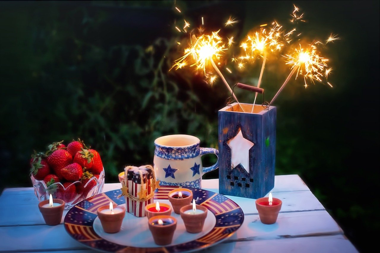 Economic News Roundup and Fourth of July